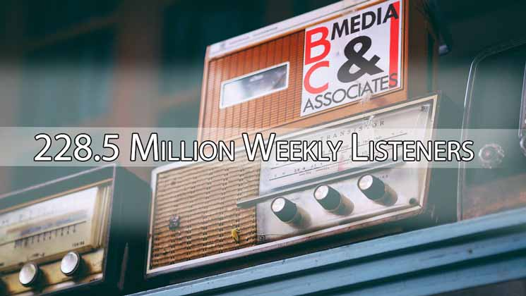 Facts on Radio Advertising Listener Base